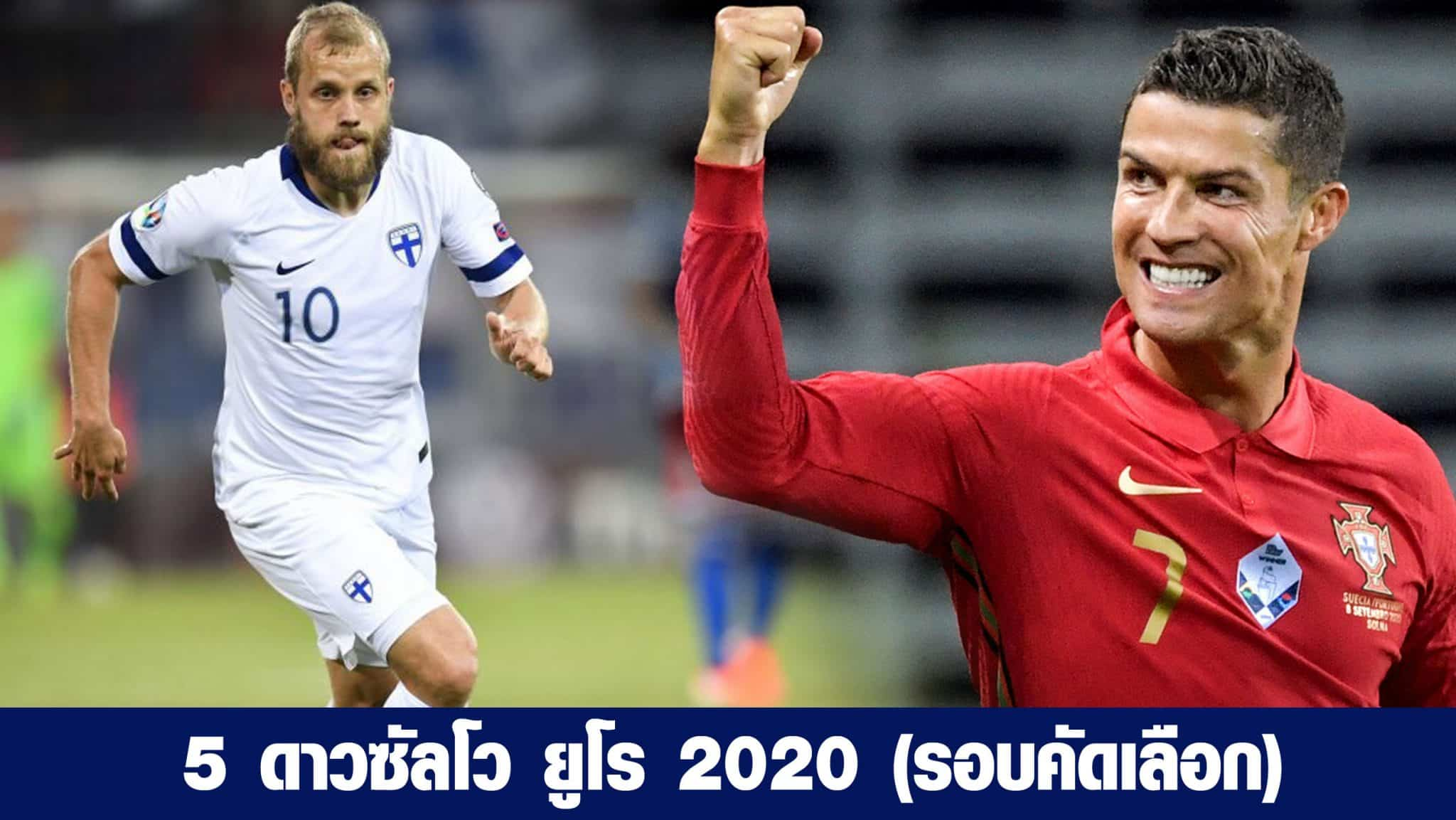 ดาวซัลโว ยูโร 2020