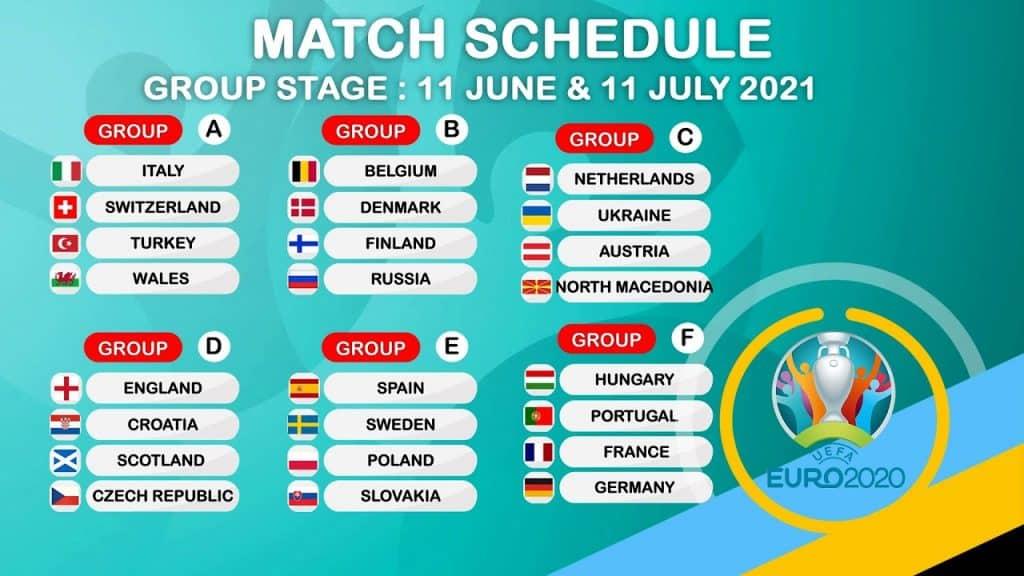 โปรแกรมแข่งขันฟุตบอลยูโร 2020 ทุกคู่ทุกสนาม