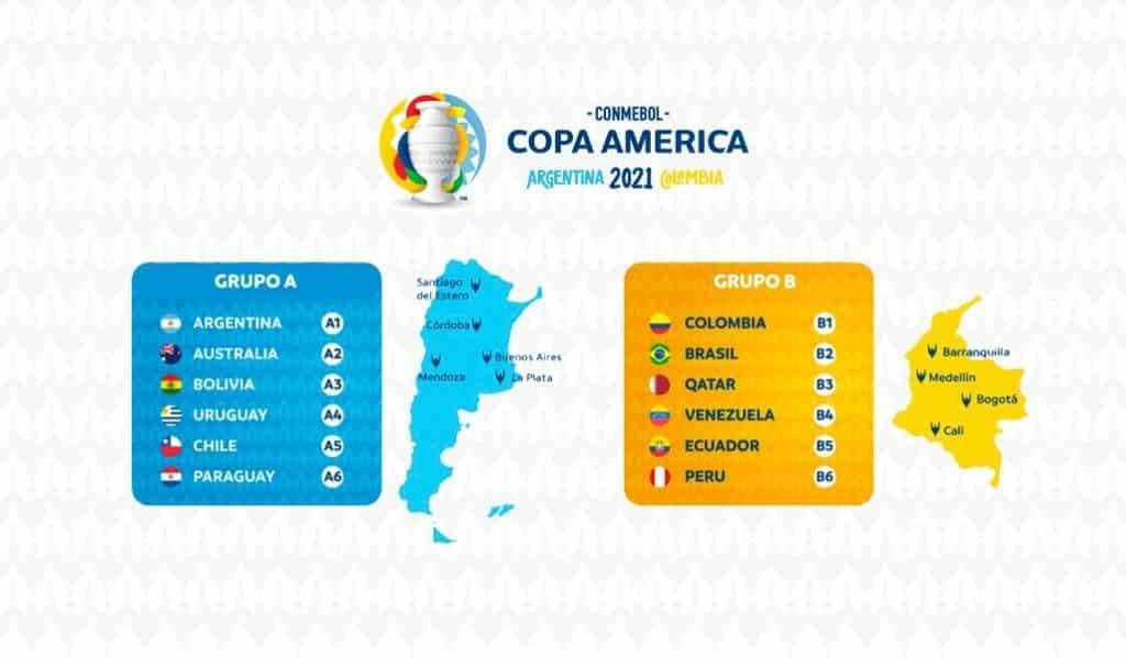 โคปา อเมริกา 2021